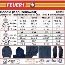 Unsere Textilgrößen